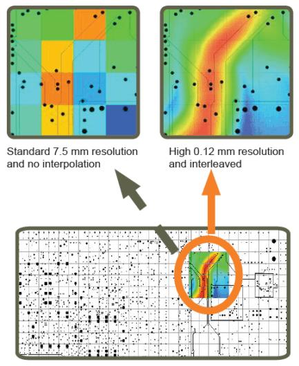 Near field scanner comparison
