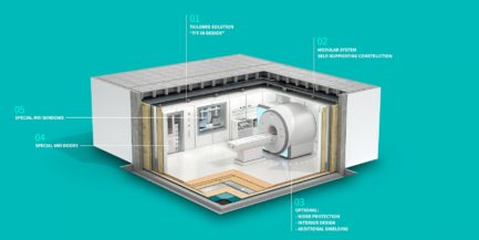 MRI shielding medical machine construction installation