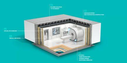 MRI shielding medical machine construction installation